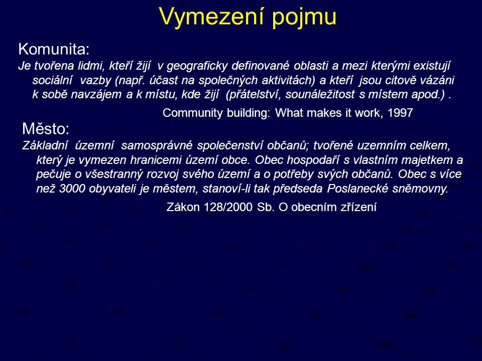 Vymezení pojmu Komunita: Město: