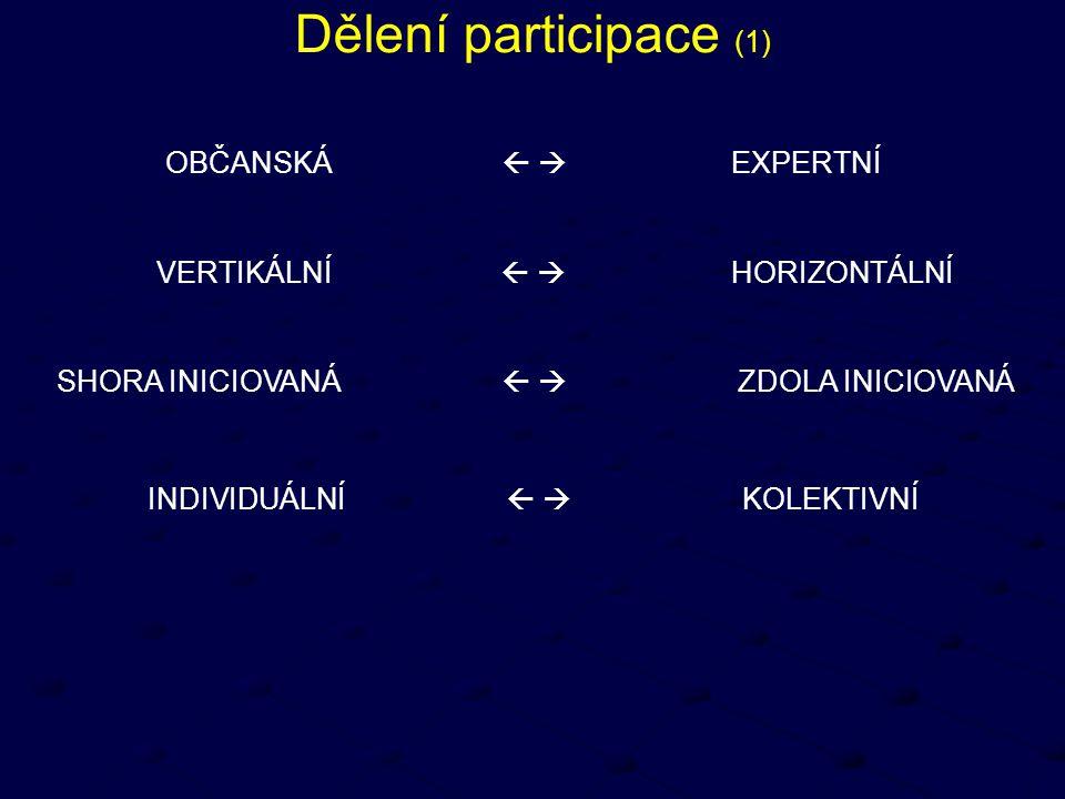 Dělení participace (1) OBČANSKÁ   EXPERTNÍ