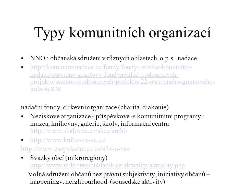 Typy komunitních organizací