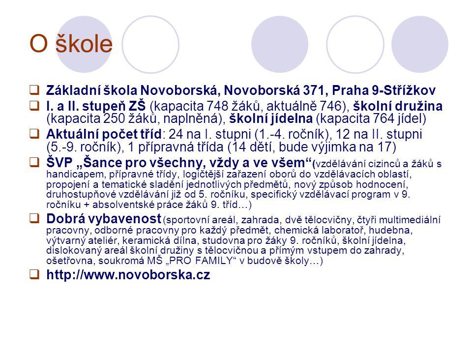 O škole Základní škola Novoborská, Novoborská 371, Praha 9-Střížkov