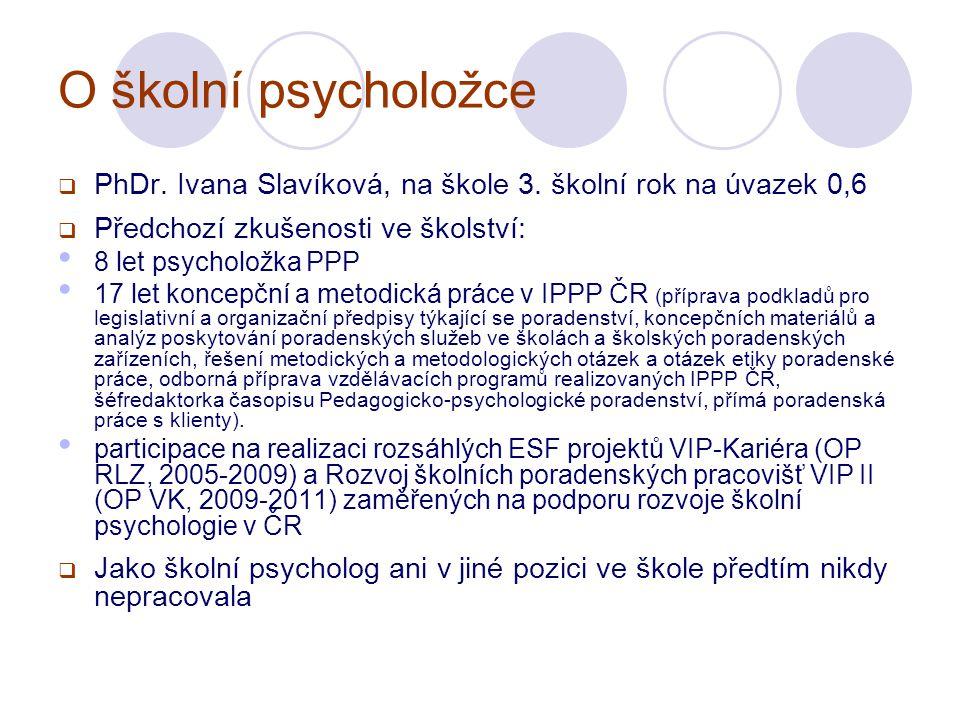 O školní psycholožce PhDr. Ivana Slavíková, na škole 3. školní rok na úvazek 0,6. Předchozí zkušenosti ve školství: