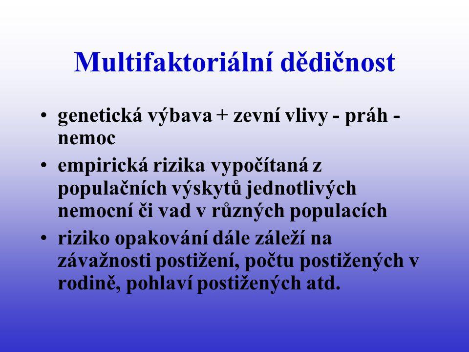 Multifaktoriální dědičnost