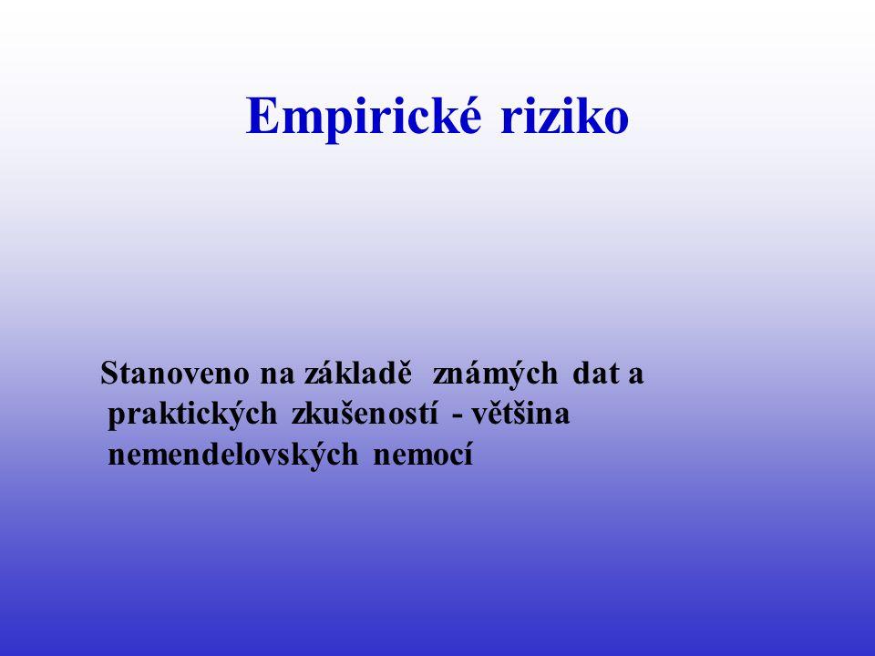 Empirické riziko Stanoveno na základě známých dat a praktických zkušeností - většina nemendelovských nemocí.