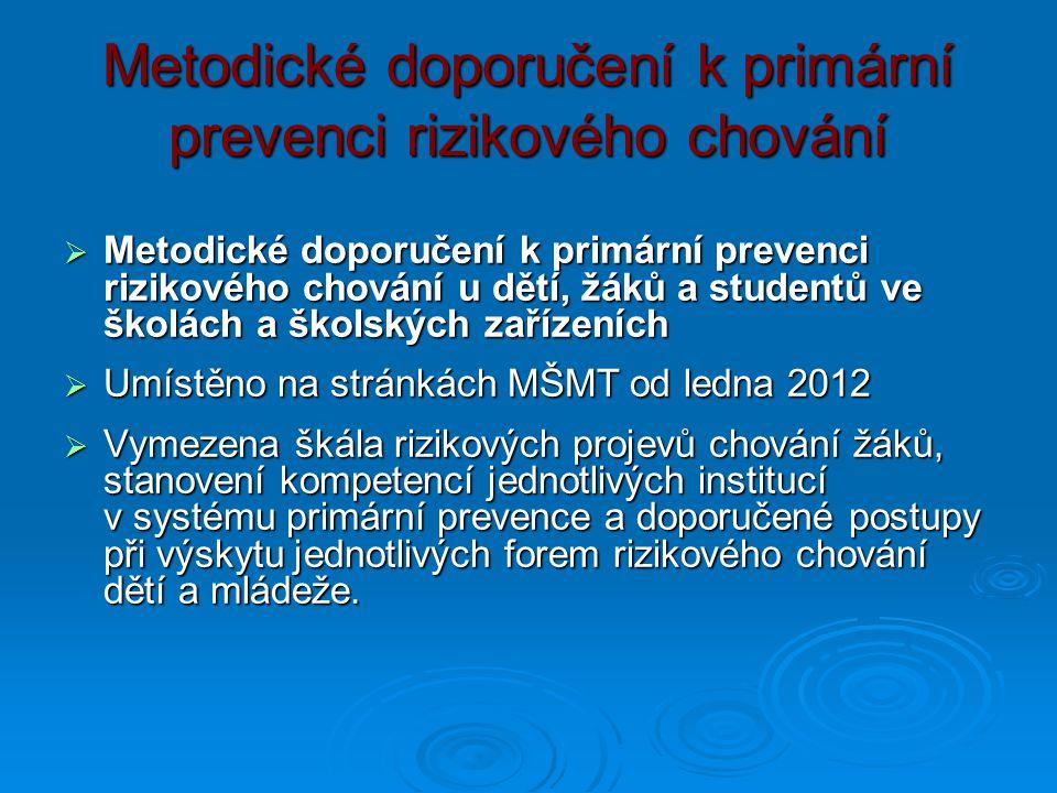 Metodické doporučení k primární prevenci rizikového chování