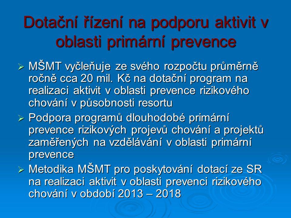Dotační řízení na podporu aktivit v oblasti primární prevence
