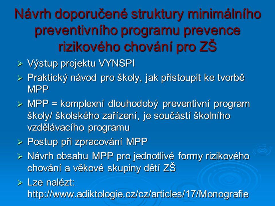 Návrh doporučené struktury minimálního preventivního programu prevence rizikového chování pro ZŠ