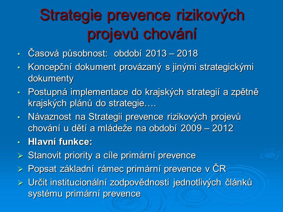 Strategie prevence rizikových projevů chování
