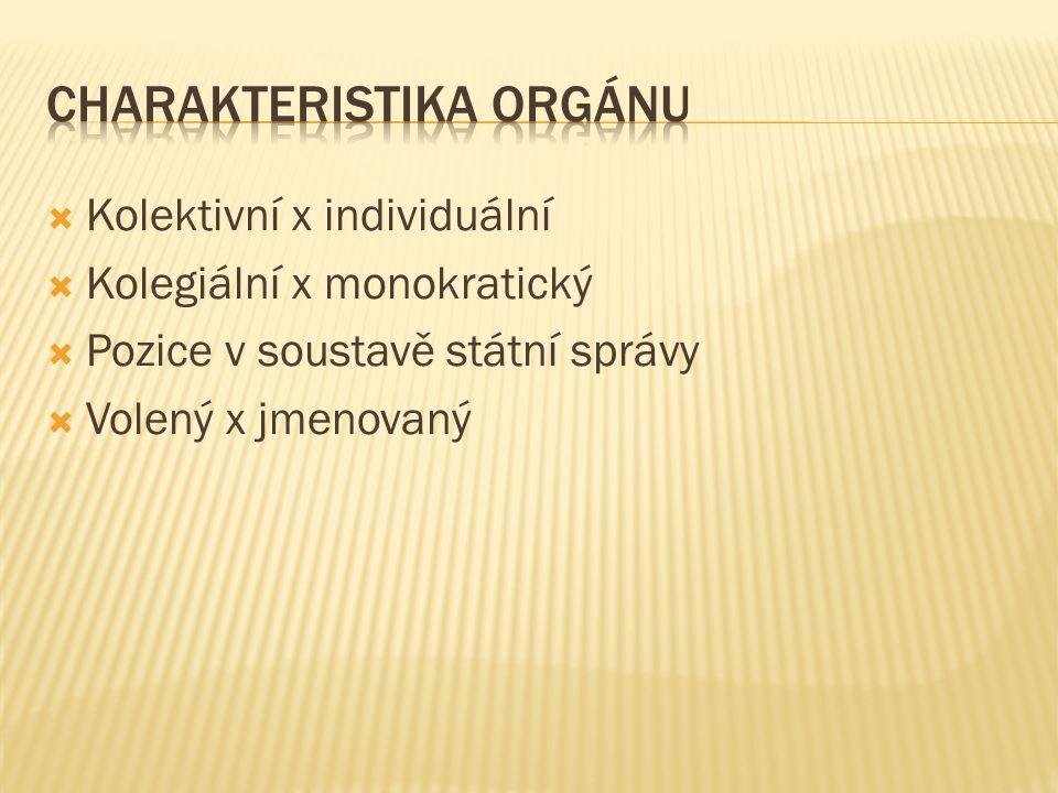 Charakteristika orgánu