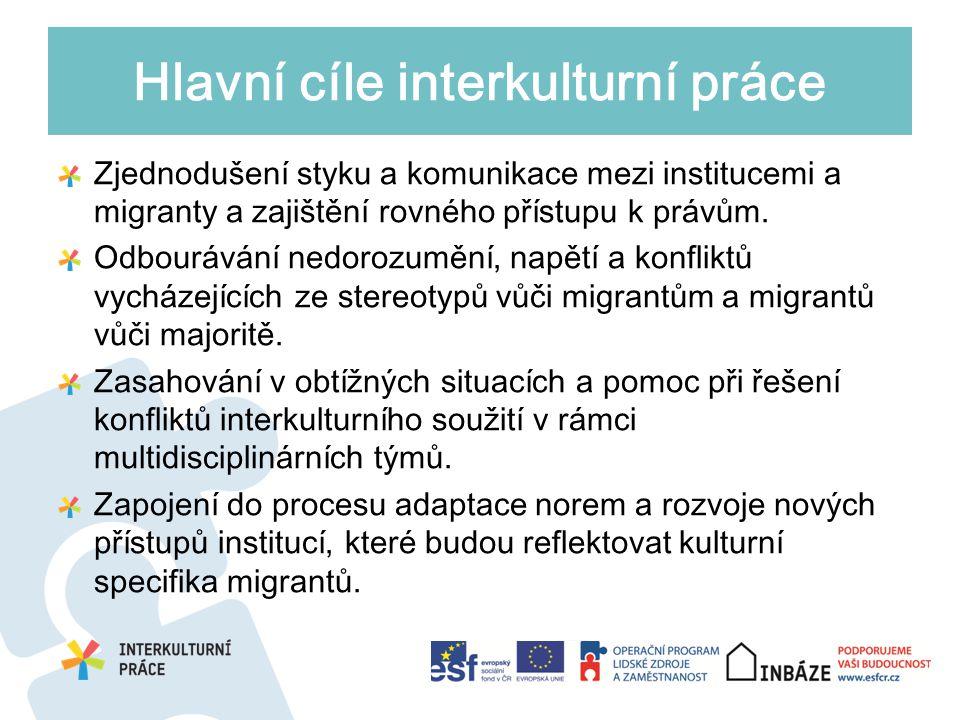 Hlavní cíle interkulturní práce