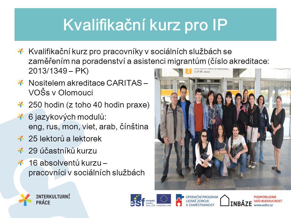 Kvalifikační kurz pro IP