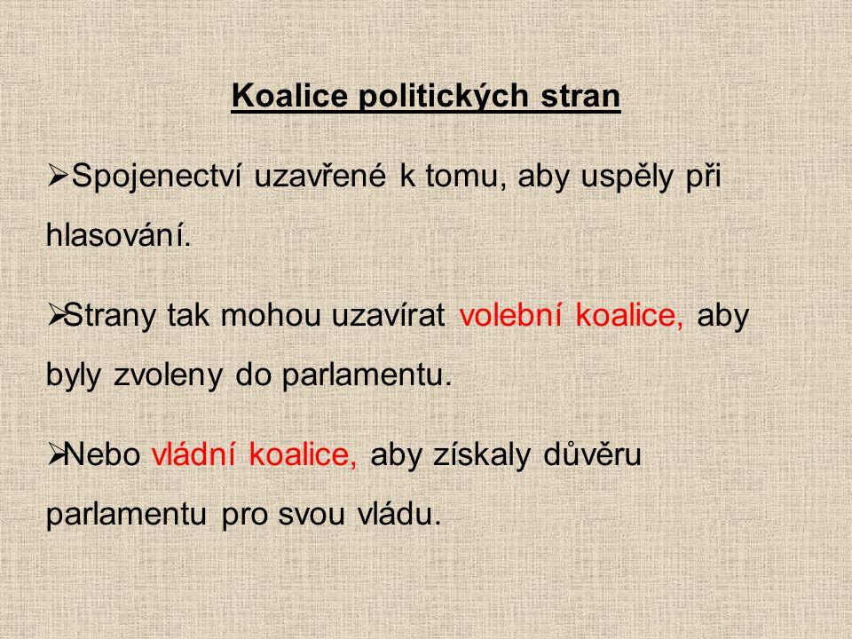 Koalice politických stran