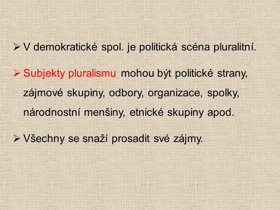 V demokratické spol. je politická scéna pluralitní.