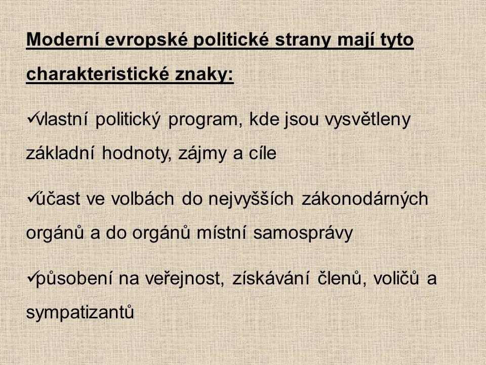 Moderní evropské politické strany mají tyto charakteristické znaky: