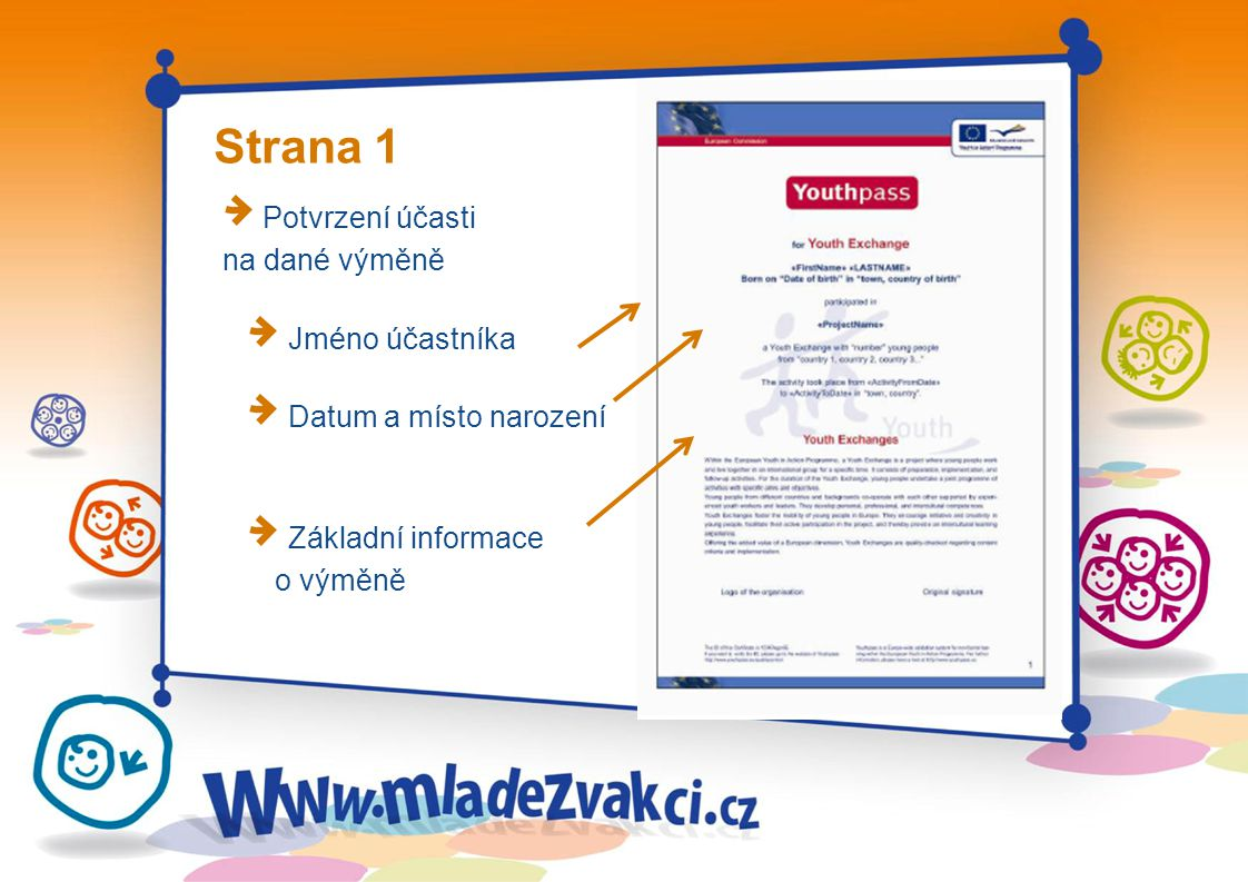 Strana 1 Potvrzení účasti na dané výměně Jméno účastníka