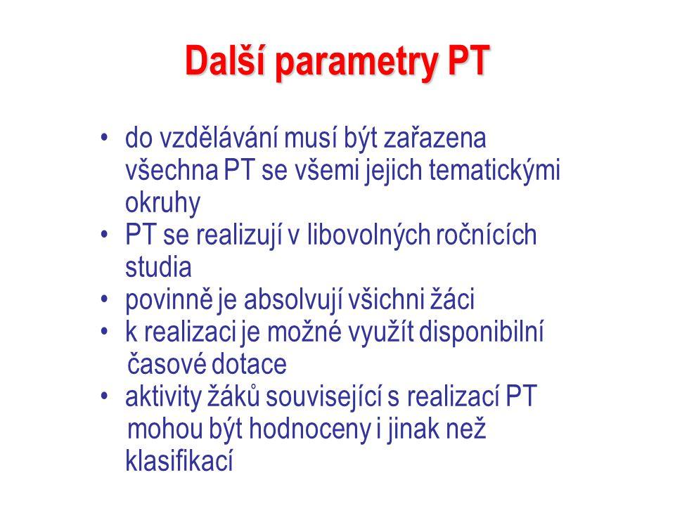 Další parametry PT do vzdělávání musí být zařazena všechna PT se všemi jejich tematickými okruhy.
