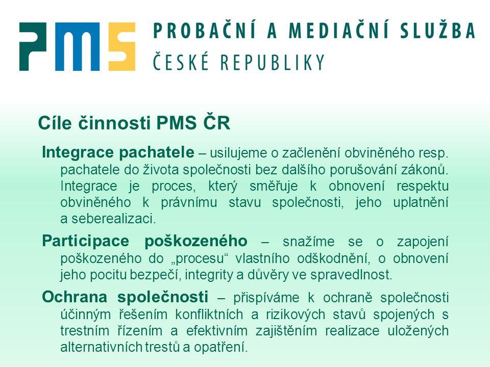 Cíle činnosti PMS ČR
