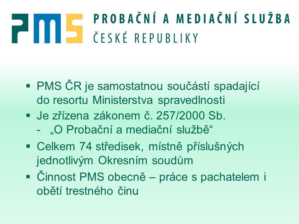 PMS ČR je samostatnou součástí spadající do resortu Ministerstva spravedlnosti