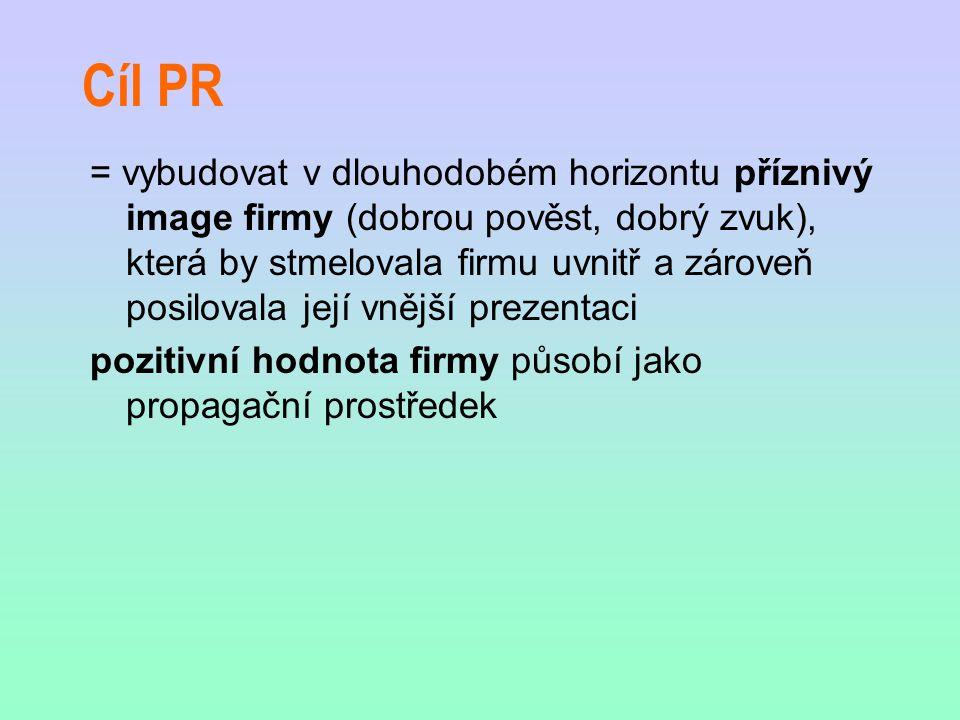 Cíl PR