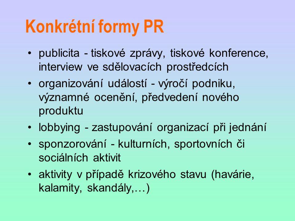 Konkrétní formy PR publicita - tiskové zprávy, tiskové konference, interview ve sdělovacích prostředcích.