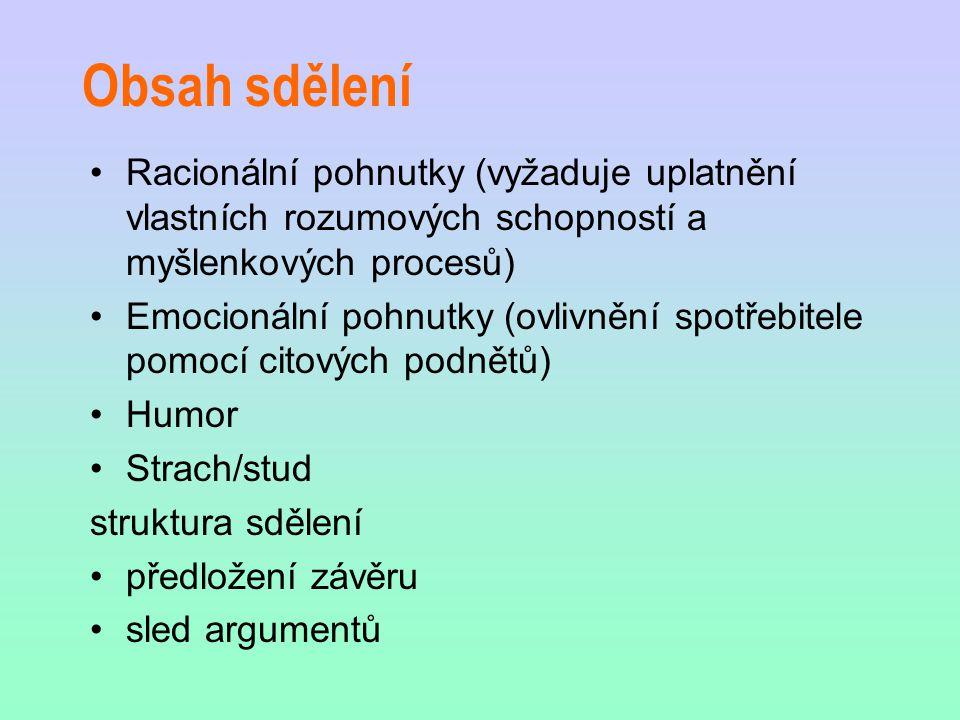 Obsah sdělení Racionální pohnutky (vyžaduje uplatnění vlastních rozumových schopností a myšlenkových procesů)