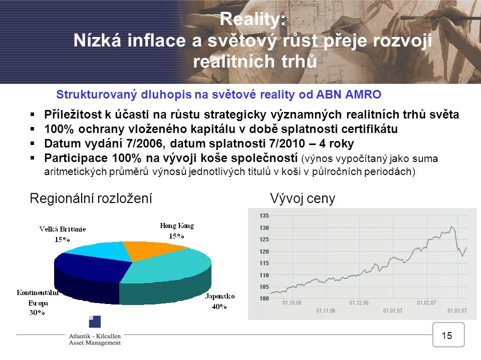 Reality: Nízká inflace a světový růst přeje rozvoji realitních trhů