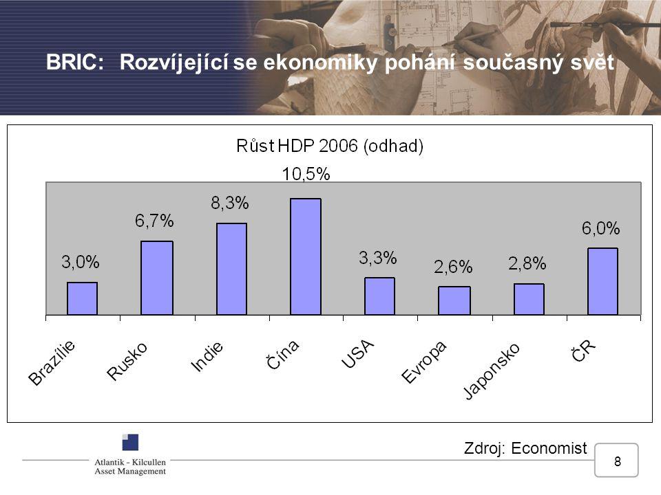 BRIC: Rozvíjející se ekonomiky pohání současný svět