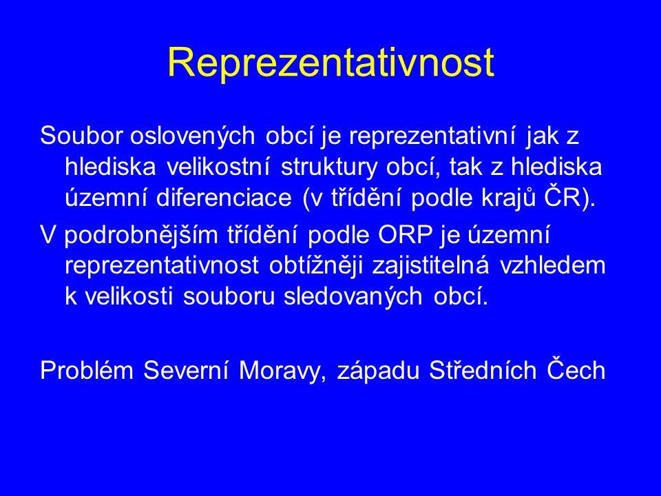 Reprezentativnost