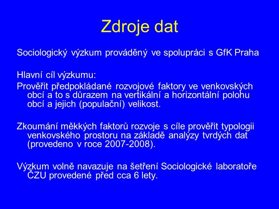Zdroje dat Sociologický výzkum prováděný ve spolupráci s GfK Praha