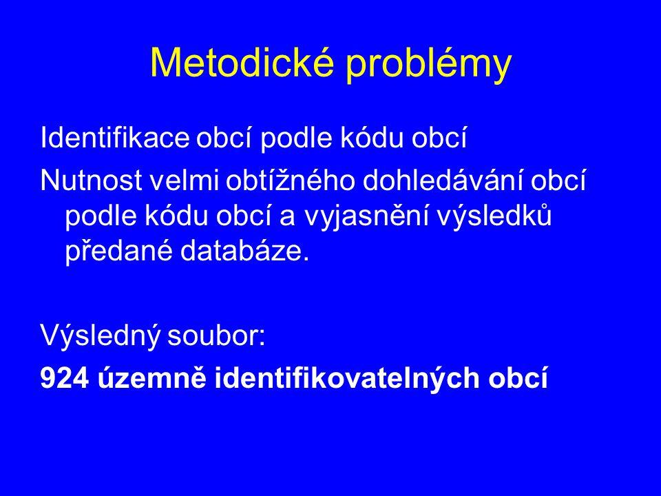 Metodické problémy Identifikace obcí podle kódu obcí