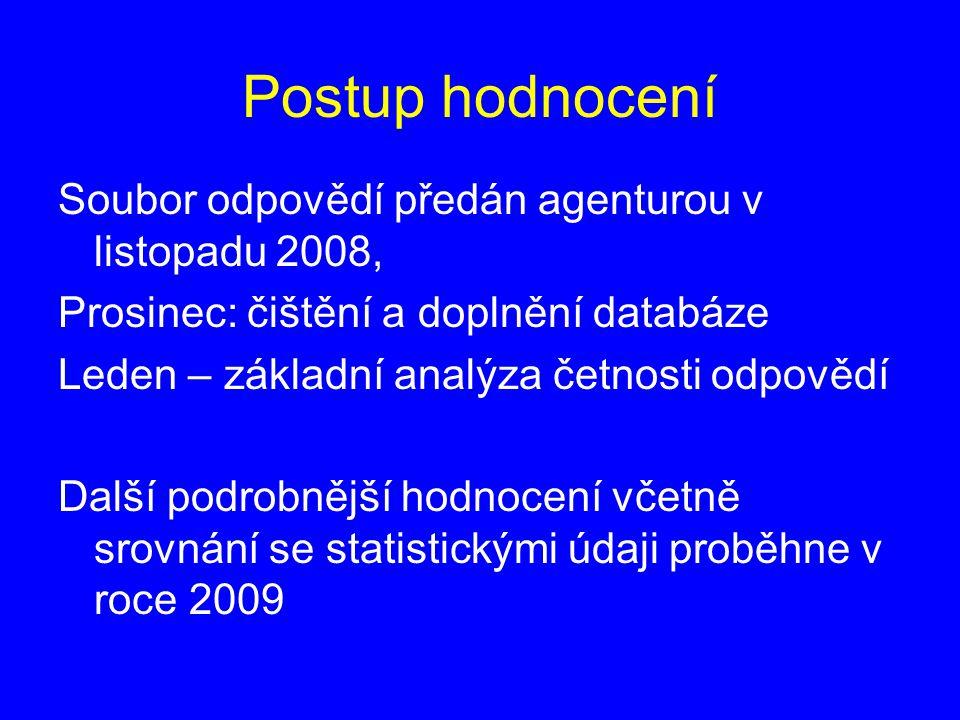 Postup hodnocení Soubor odpovědí předán agenturou v listopadu 2008,