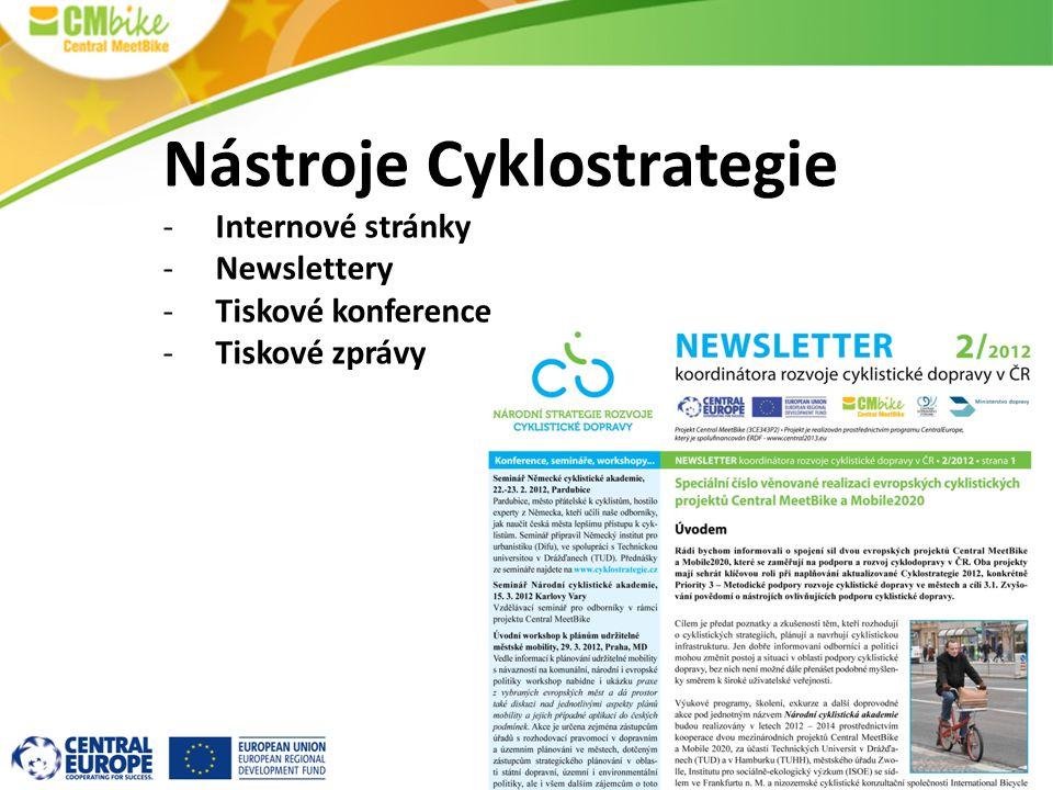 Nástroje Cyklostrategie