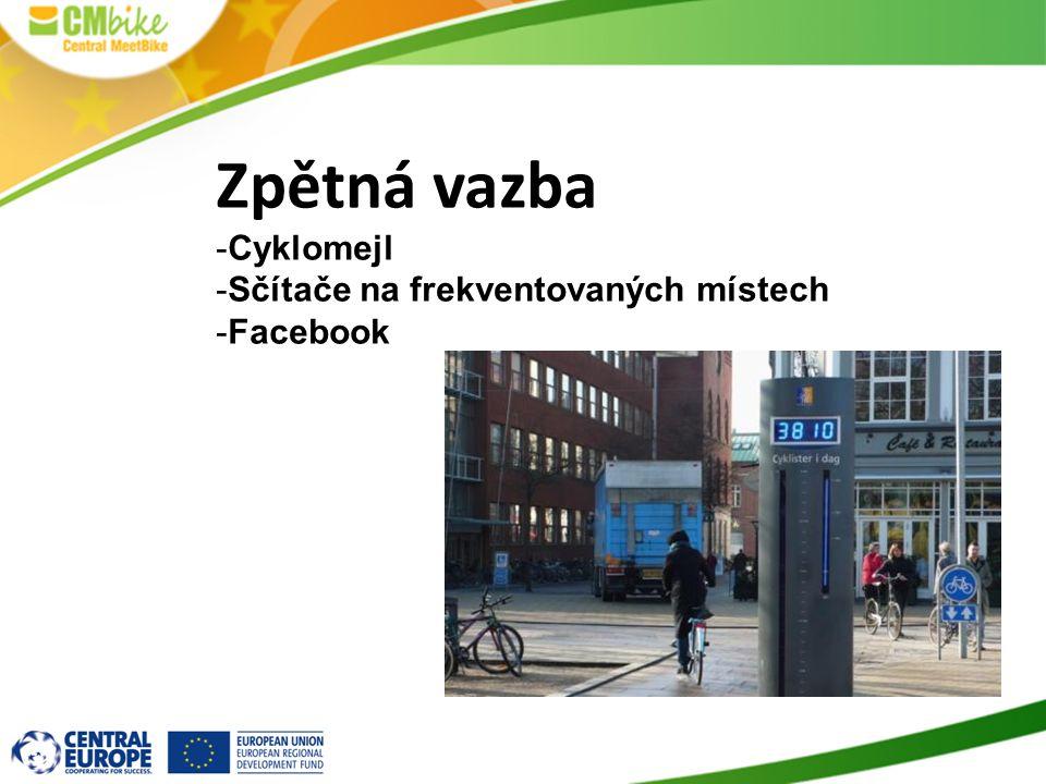 Zpětná vazba Cyklomejl Sčítače na frekventovaných místech Facebook