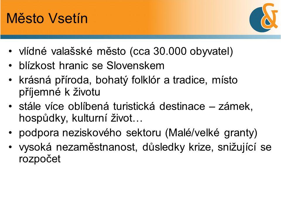Město Vsetín vlídné valašské město (cca 30.000 obyvatel)