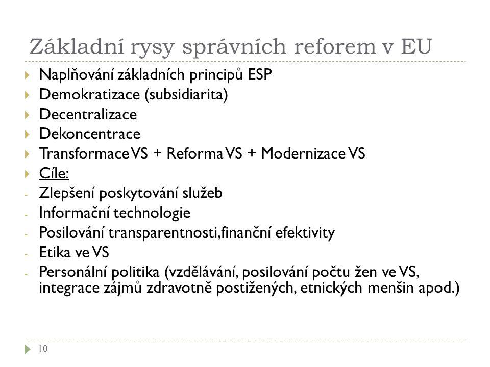 Základní rysy správních reforem v EU