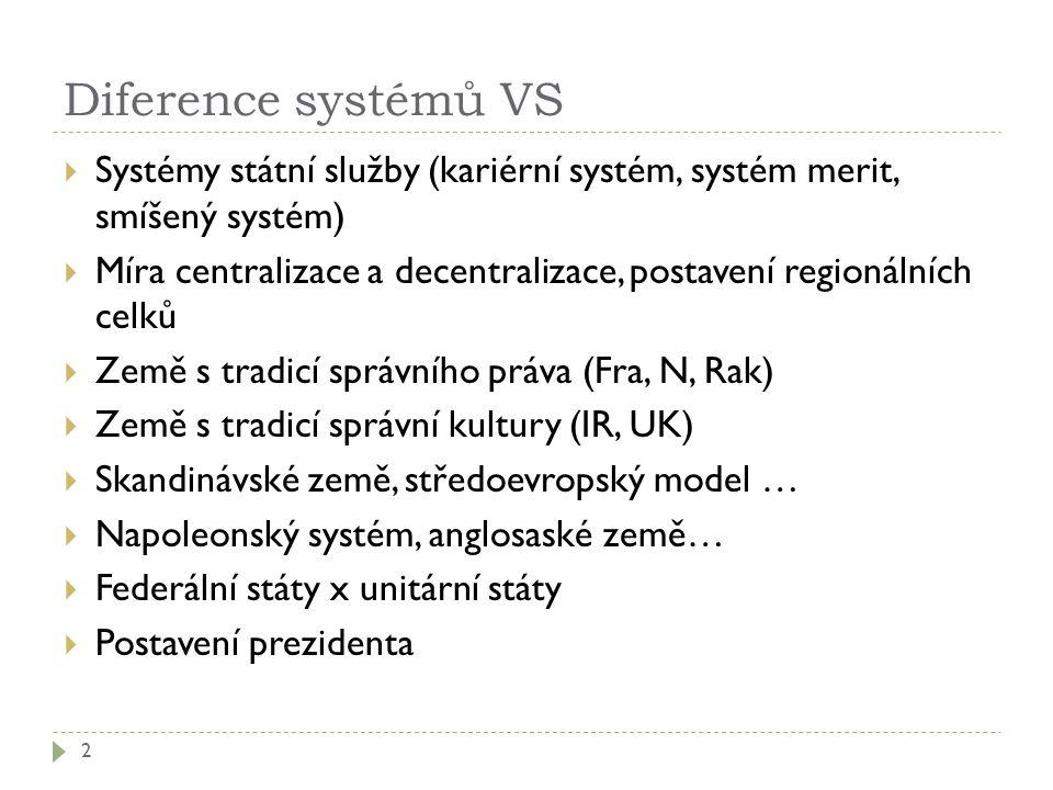 Diference systémů VS Systémy státní služby (kariérní systém, systém merit, smíšený systém)