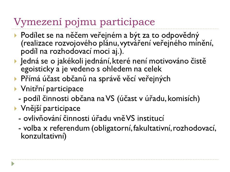 Vymezení pojmu participace