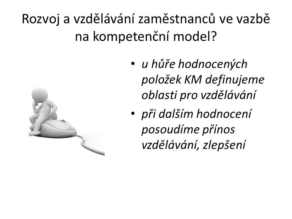 Rozvoj a vzdělávání zaměstnanců ve vazbě na kompetenční model