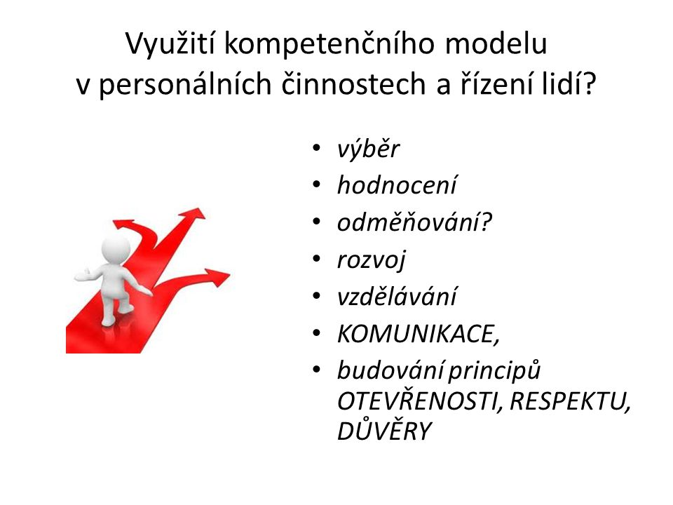 Využití kompetenčního modelu v personálních činnostech a řízení lidí