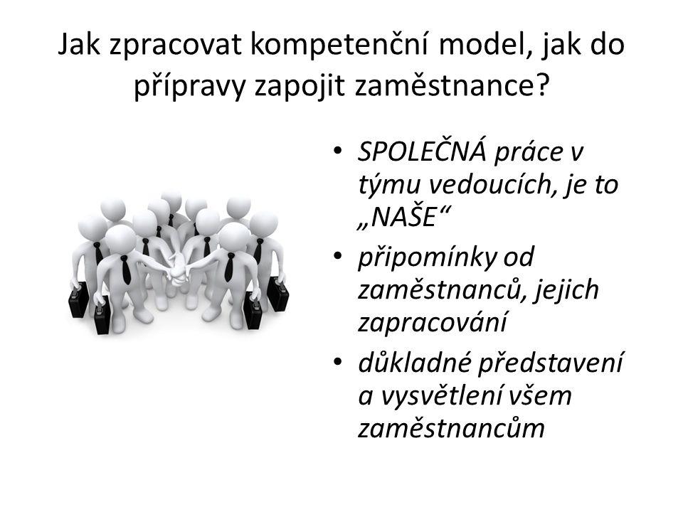 Jak zpracovat kompetenční model, jak do přípravy zapojit zaměstnance