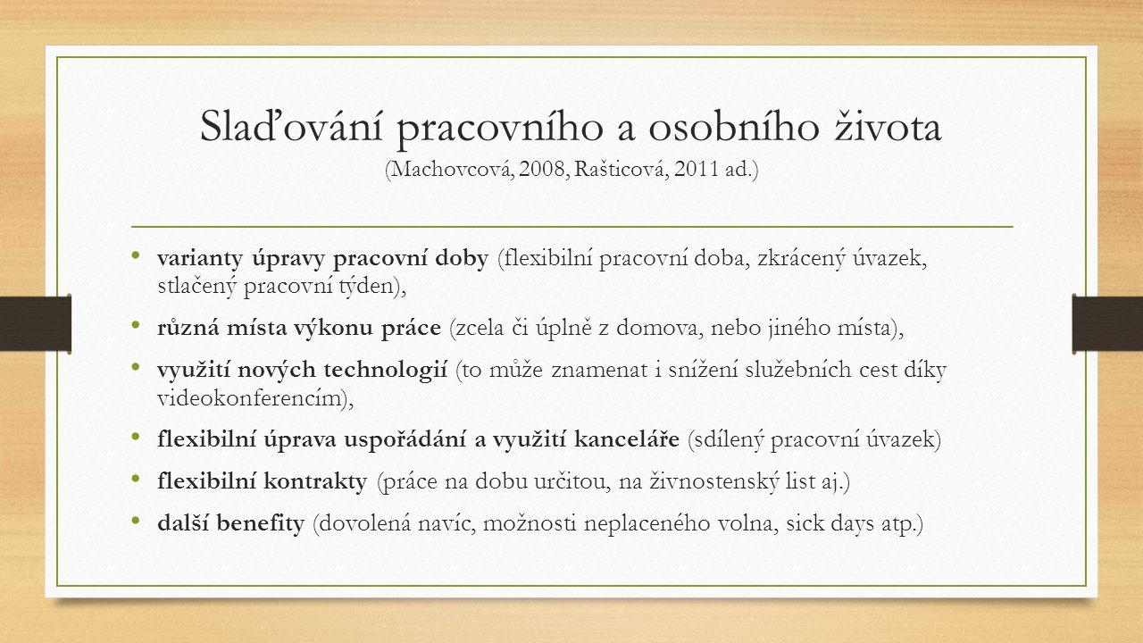 Slaďování pracovního a osobního života (Machovcová, 2008, Rašticová, 2011 ad.)
