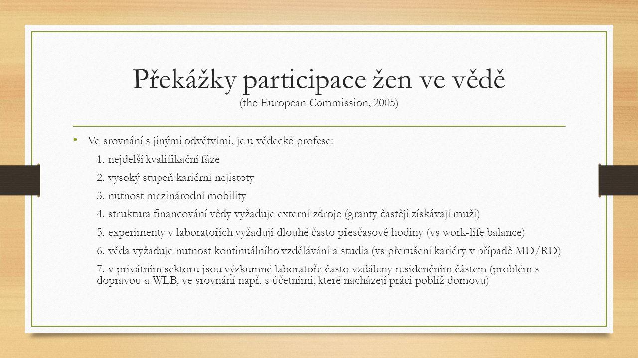Překážky participace žen ve vědě (the European Commission, 2005)