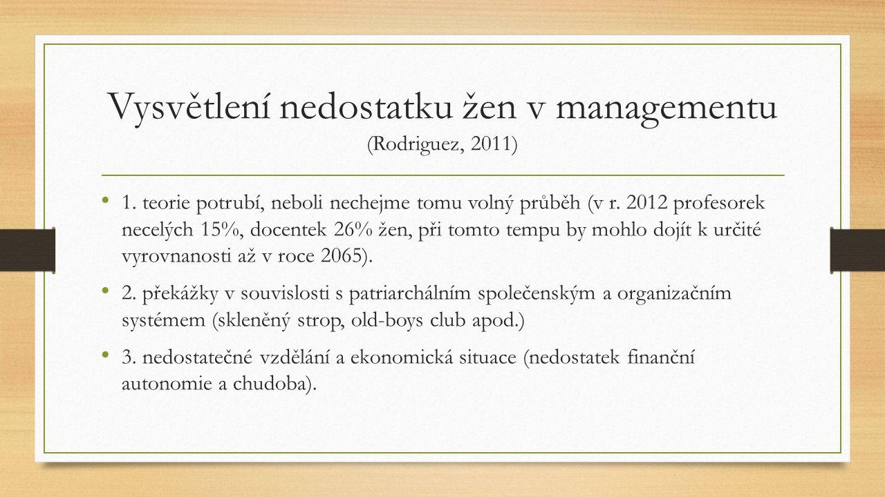 Vysvětlení nedostatku žen v managementu (Rodriguez, 2011)