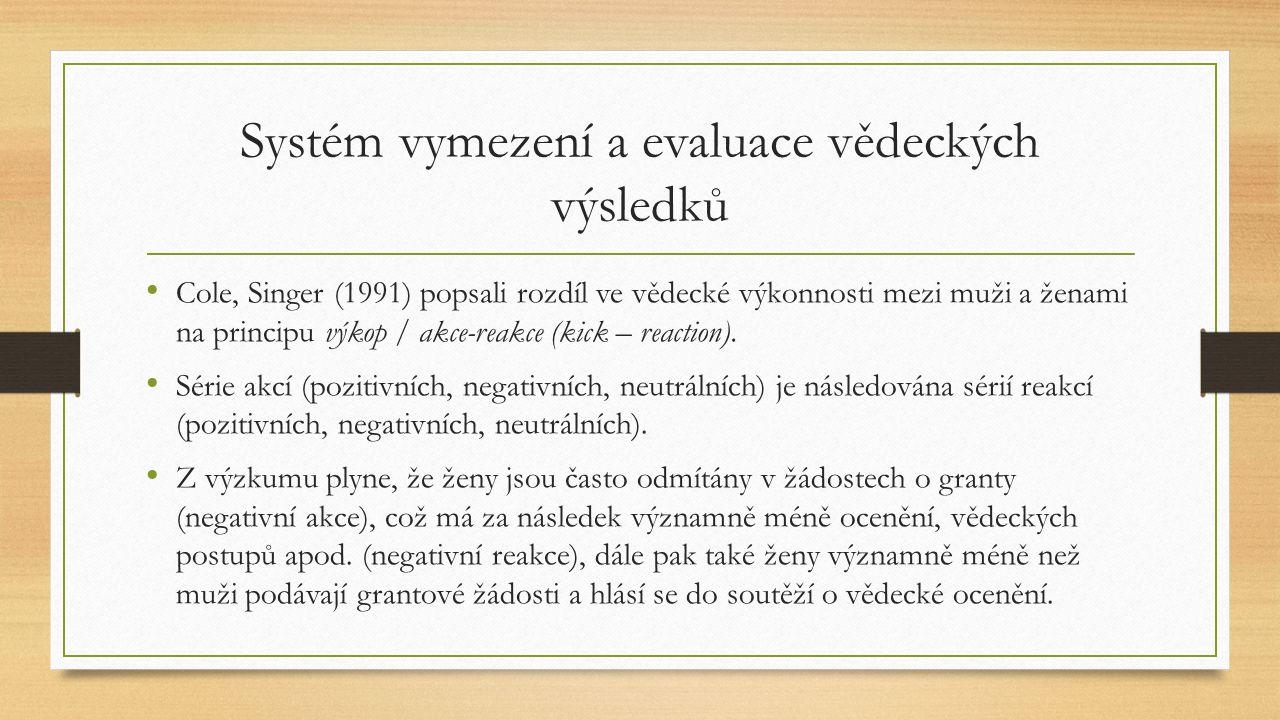 Systém vymezení a evaluace vědeckých výsledků