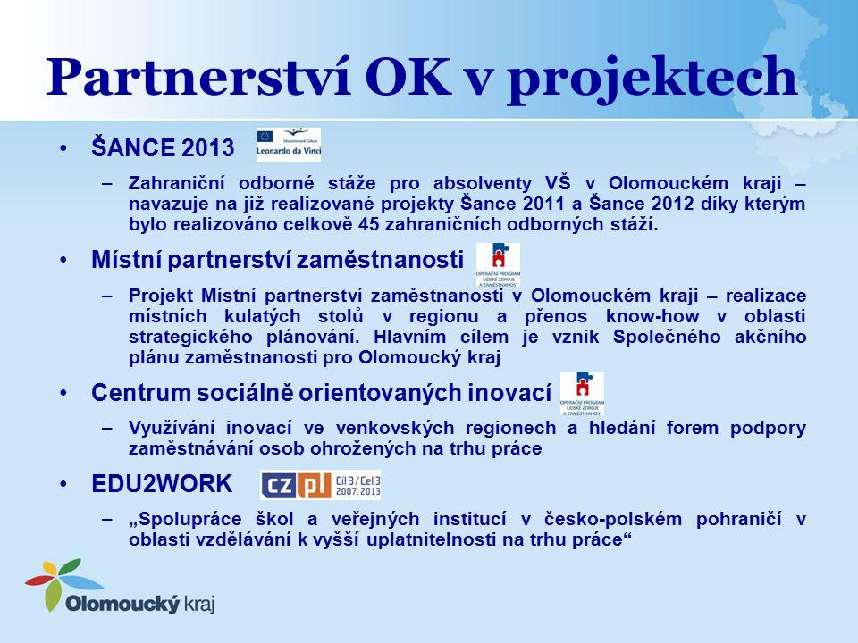 Partnerství OK v projektech