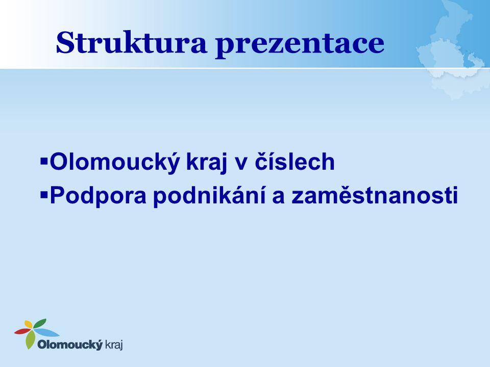Struktura prezentace Olomoucký kraj v číslech