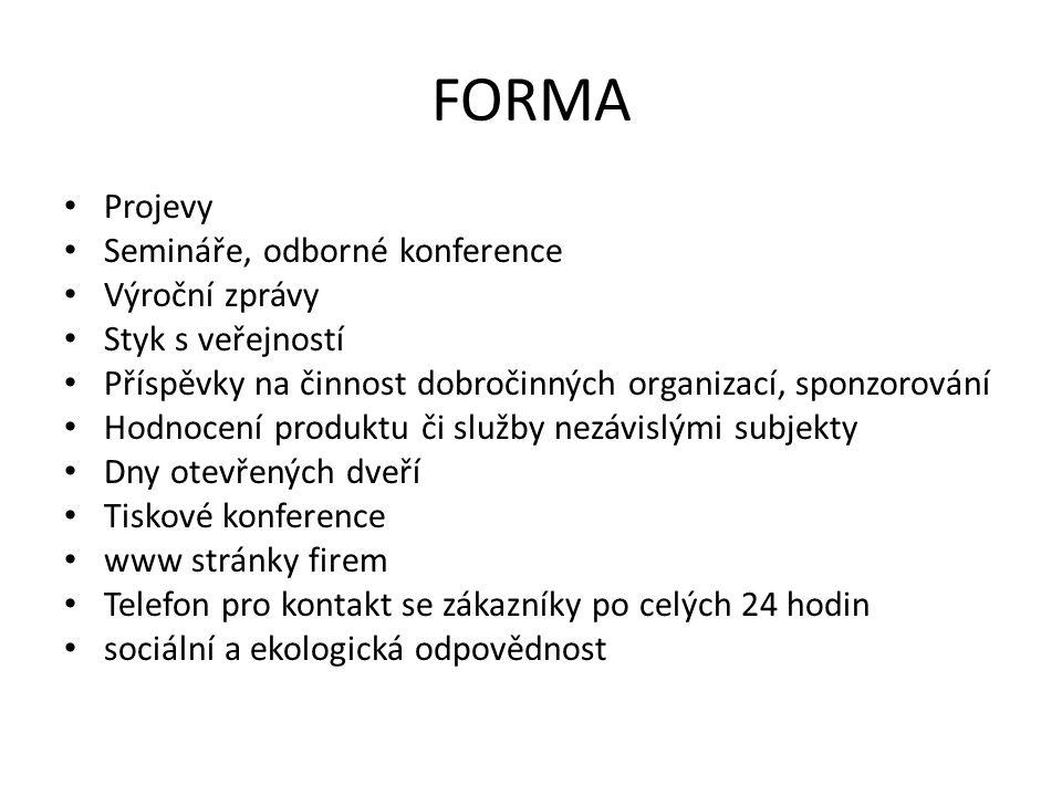 FORMA Projevy Semináře, odborné konference Výroční zprávy