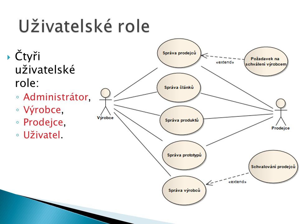 Uživatelské role Čtyři uživatelské role: Administrátor, Výrobce,