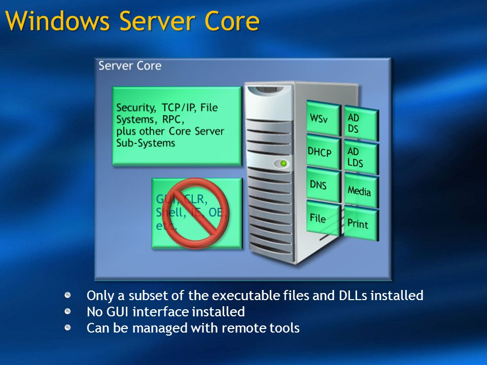 4/9/2017 1:57 PM Windows Server Core. Server Core. Security, TCP/IP, File Systems, RPC, plus other Core Server Sub-Systems.