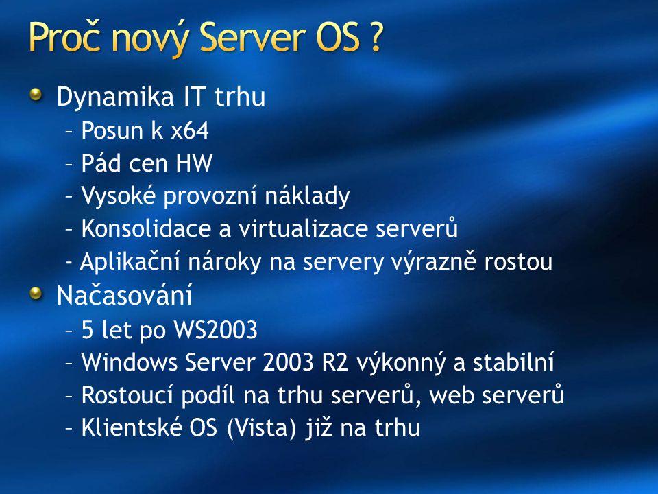 Proč nový Server OS Dynamika IT trhu Načasování – Posun k x64