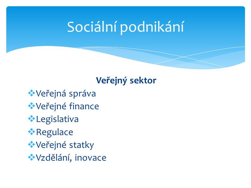 Sociální podnikání Veřejný sektor Veřejná správa Veřejné finance